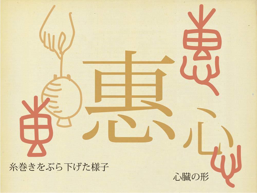 自分の名前の縁起がいい意味を考えるワーク*「恵」の漢字の成り立ち