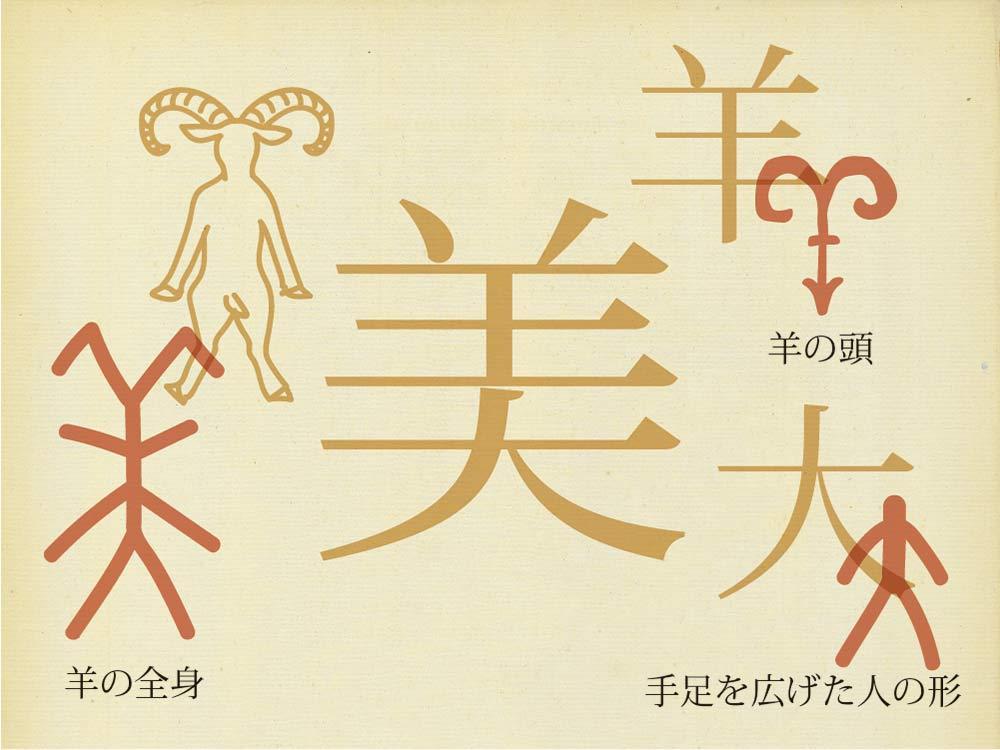 自分の名前の縁起がいい意味を考えるワーク*「美」の漢字の成り立ち